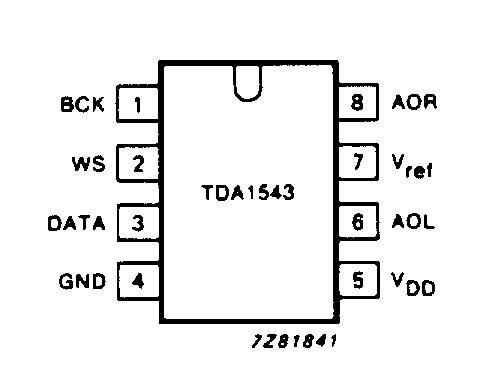 Ahdac datasheet dac tda1543 ccuart Choice Image