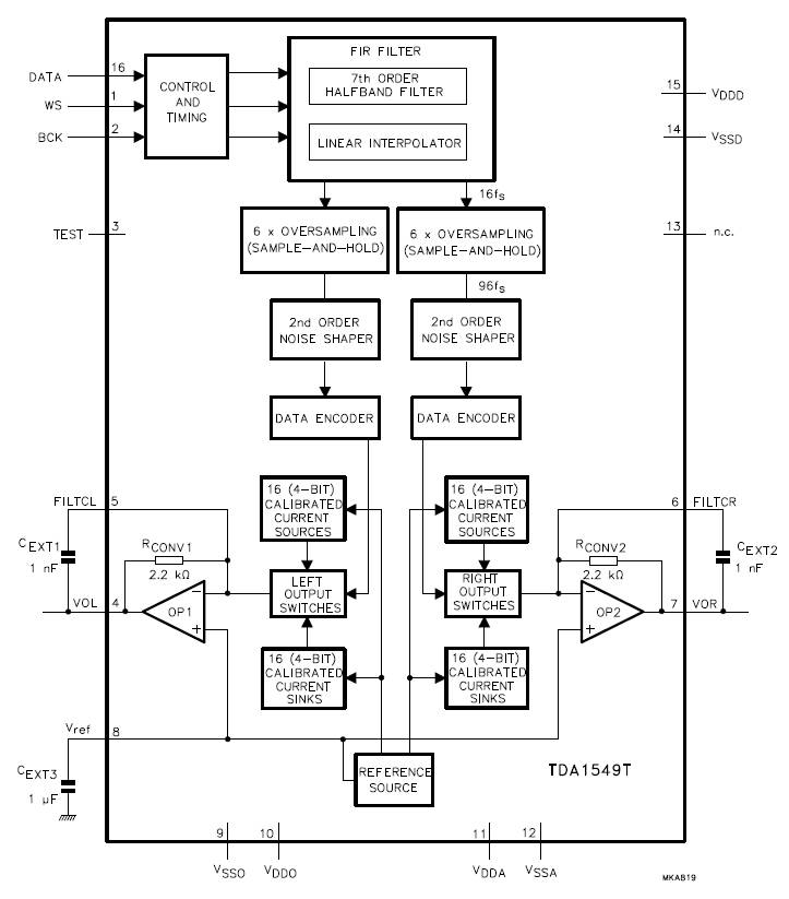 wiring diagram for cd player wiring diagram completed Wiring Diagram for Temp Gauge