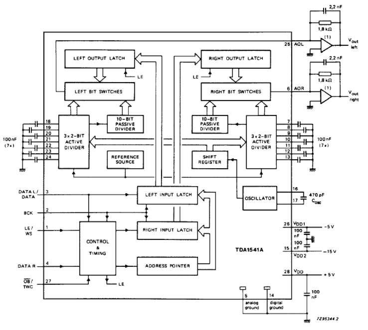 bester pdf reader chip
